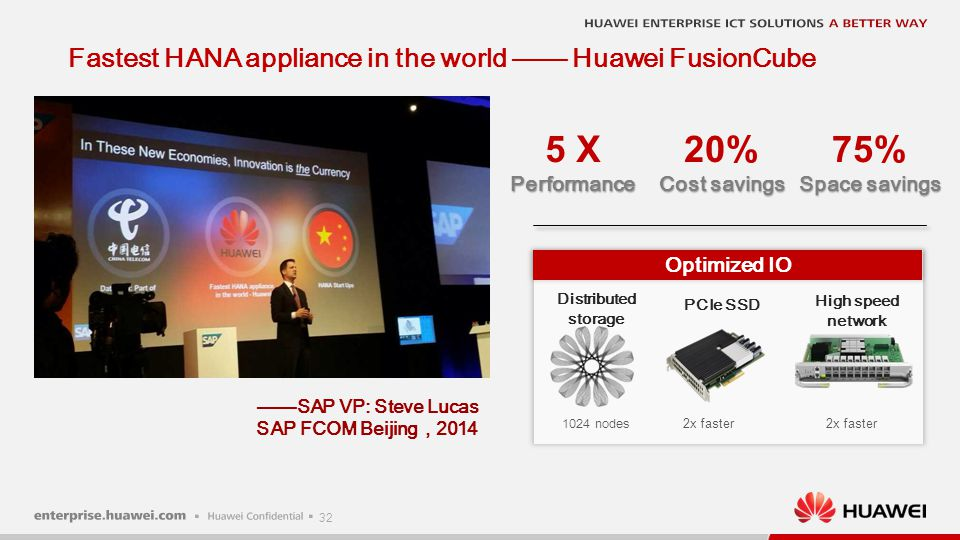 Huawei VS. Traditional solution