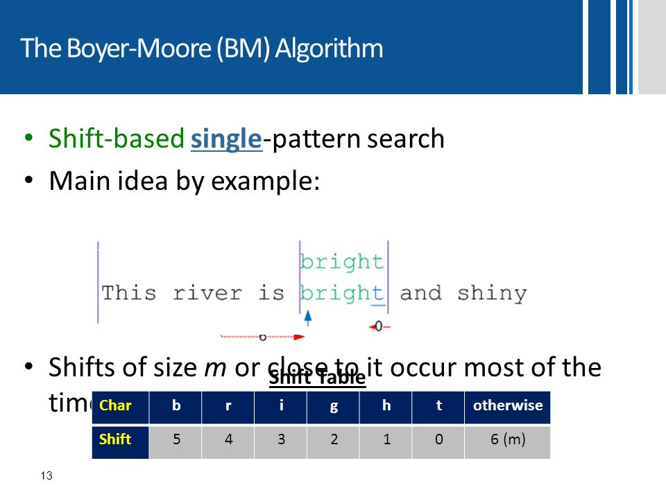 The Boyer-Moore (BM) Algorithm