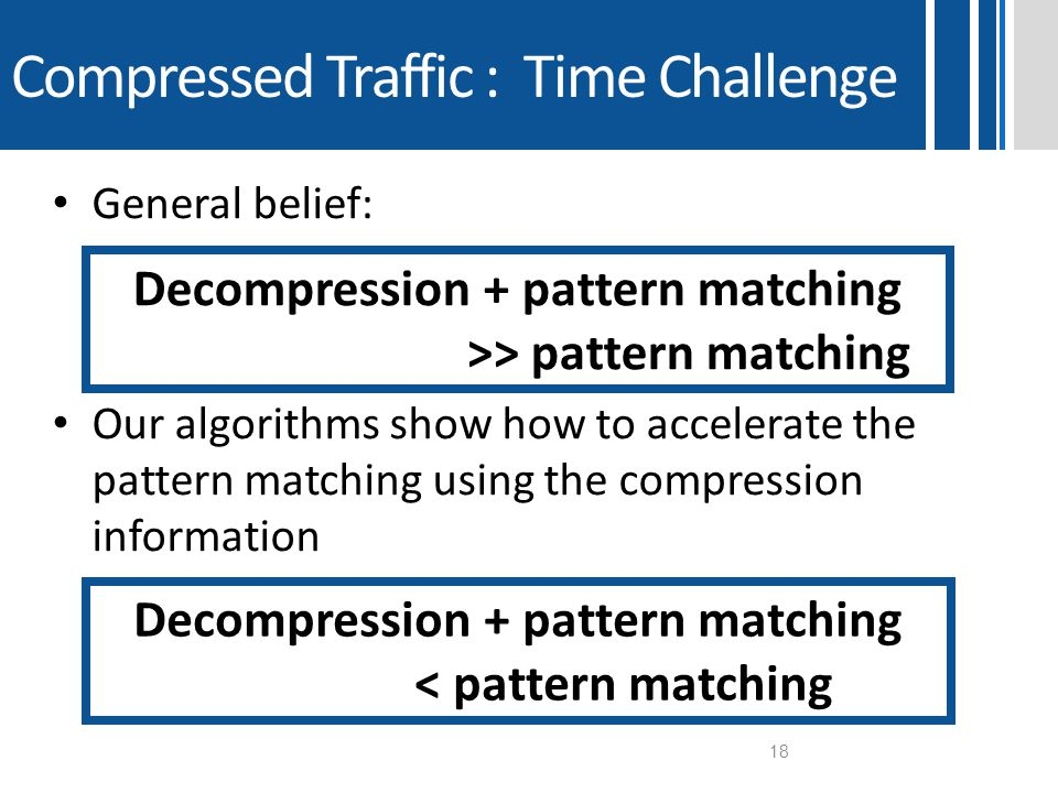 Compressed Traffic : Time Challenge