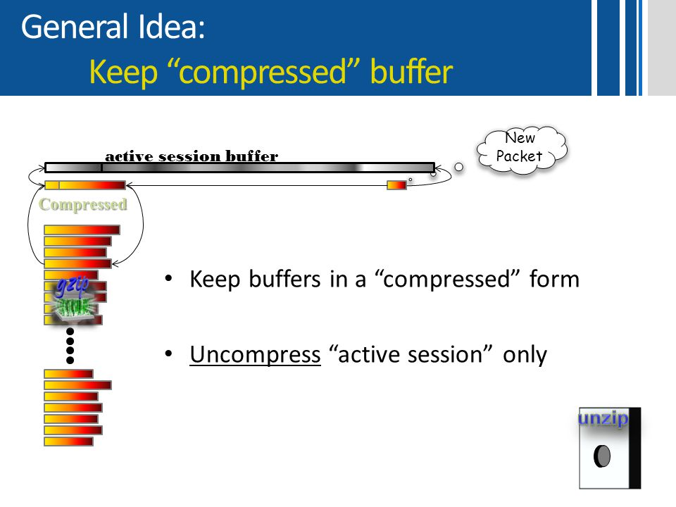 General Idea: Keep compressed buffer