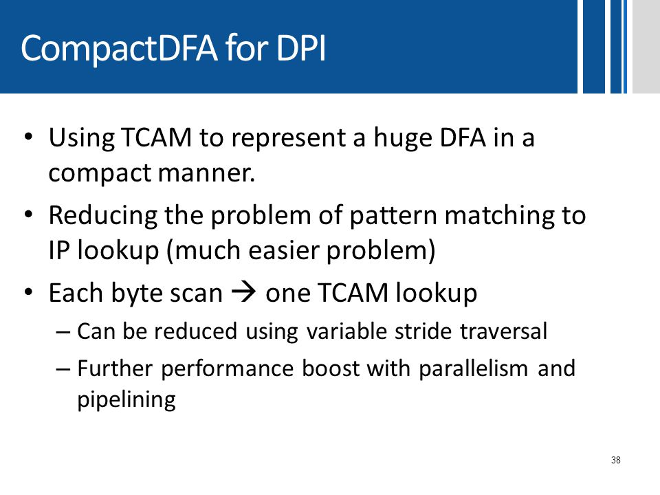 CompactDFA for DPI Using TCAM to represent a huge DFA in a compact manner.