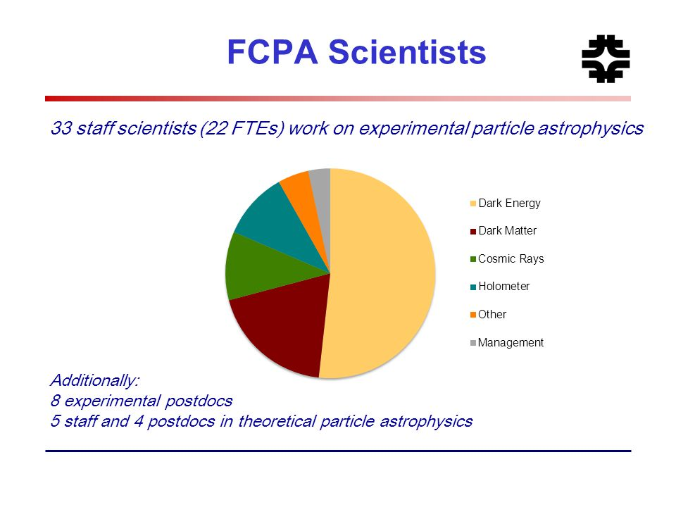 FCPA Scientists 33 staff scientists (22 FTEs) work on experimental particle astrophysics. Additionally:
