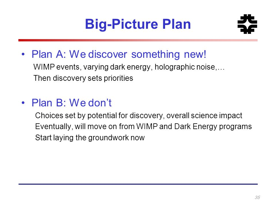 Big-Picture Plan Plan A: We discover something new! Plan B: We don't