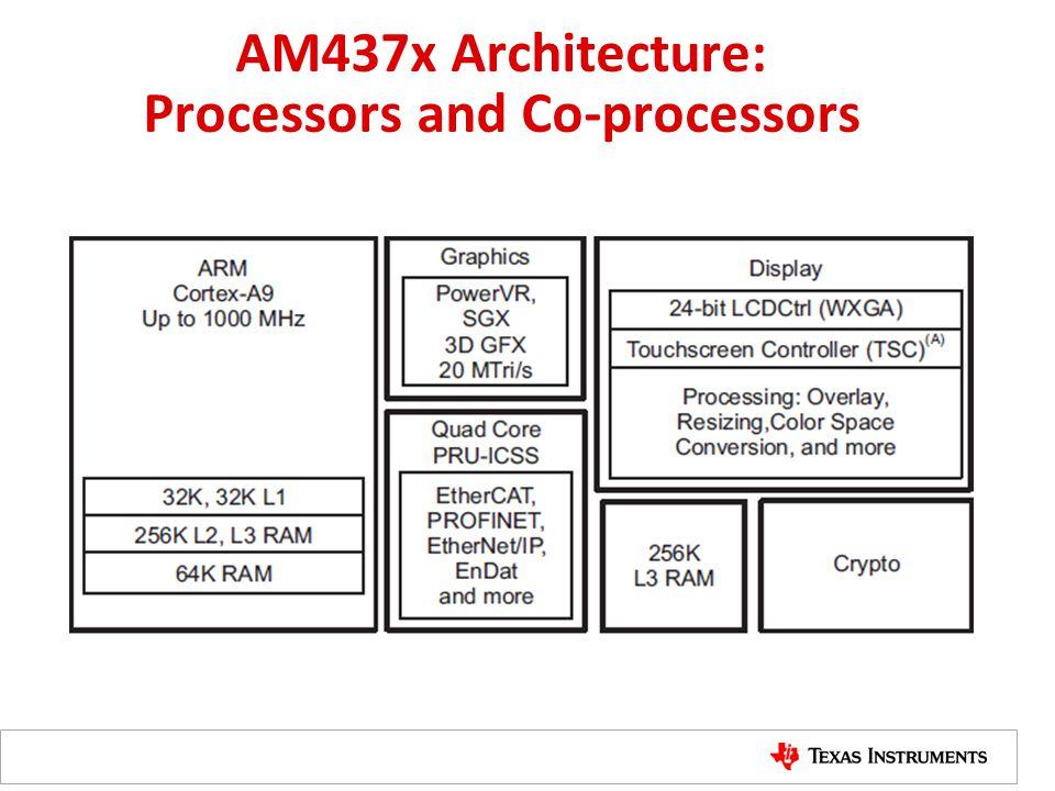 AM437x Architecture: Processors and Co-processors