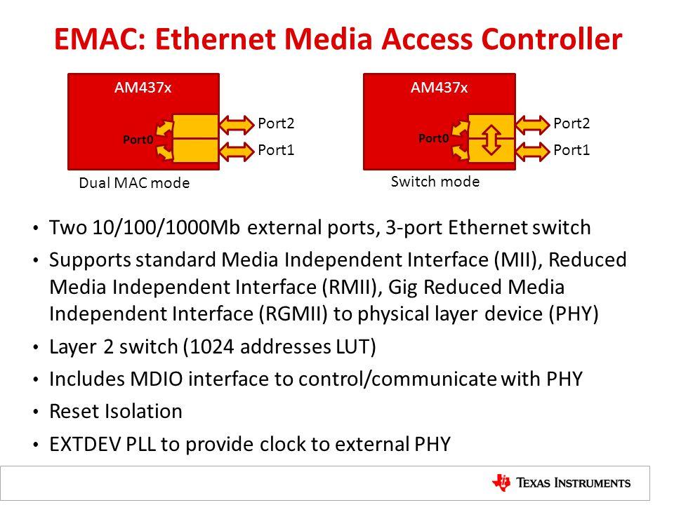 EMAC: Ethernet Media Access Controller