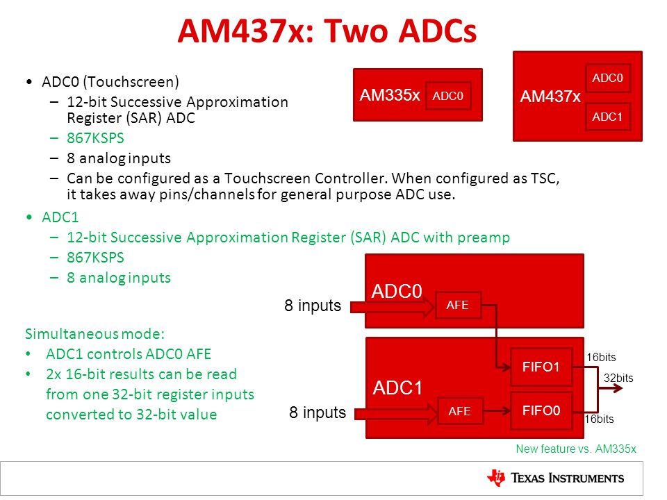 AM437x: Two ADCs ADC0 ADC1 AM437x ADC0 (Touchscreen) AM335x