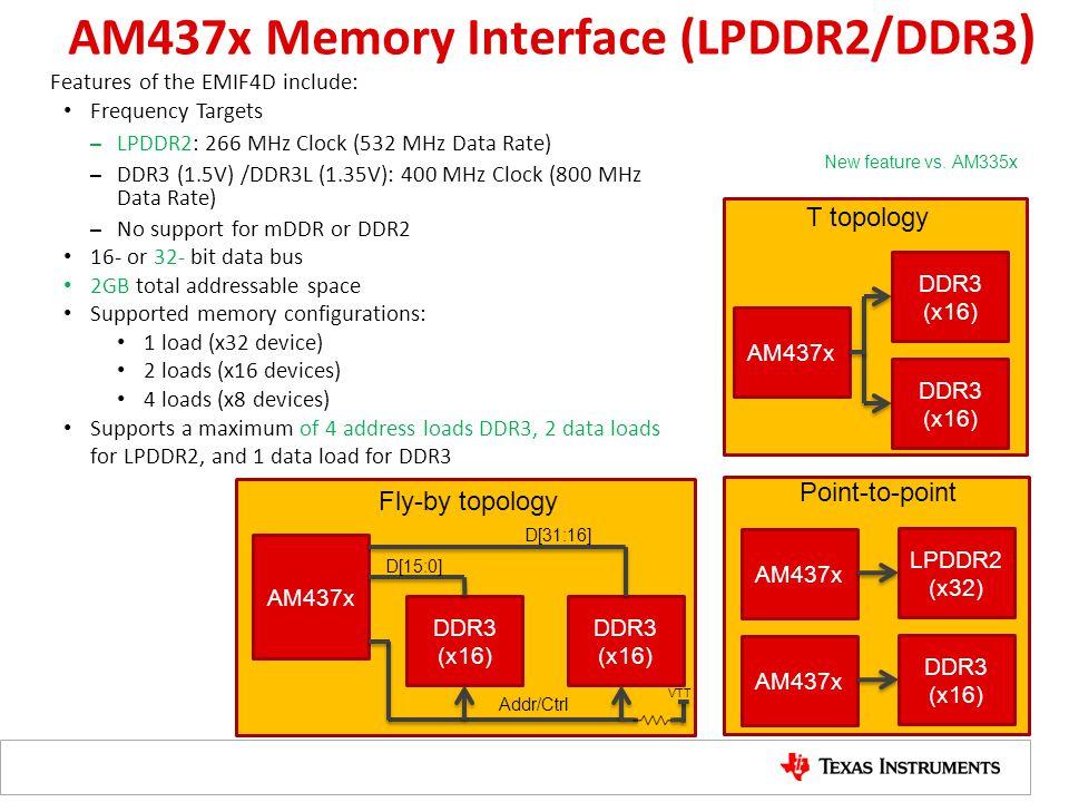 AM437x Memory Interface (LPDDR2/DDR3)