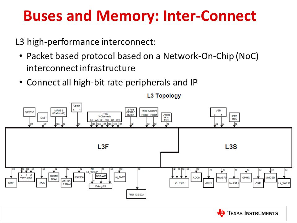Buses and Memory: Inter-Connect