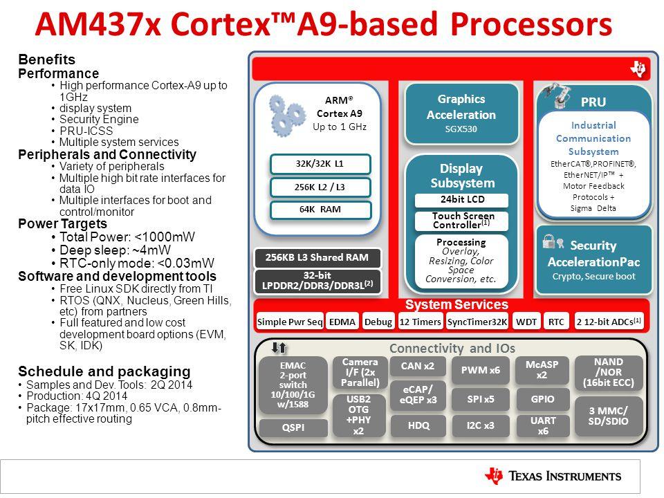 AM437x Cortex™A9-based Processors