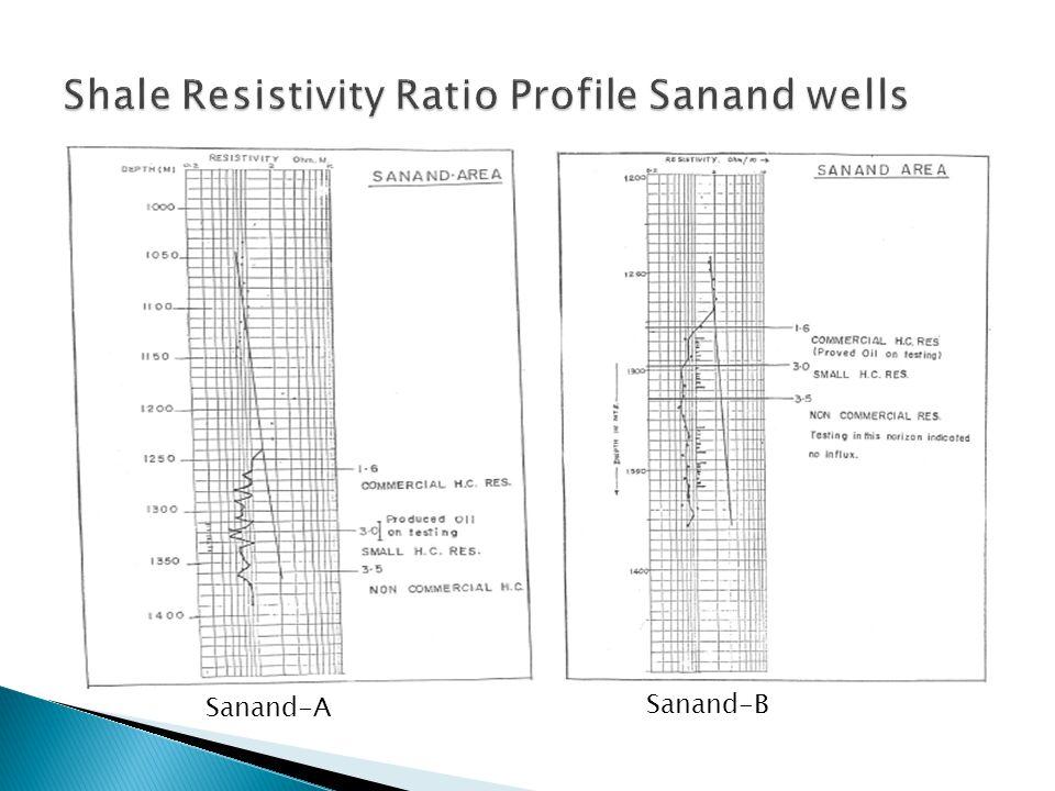 Shale Resistivity Ratio Profile Sanand wells