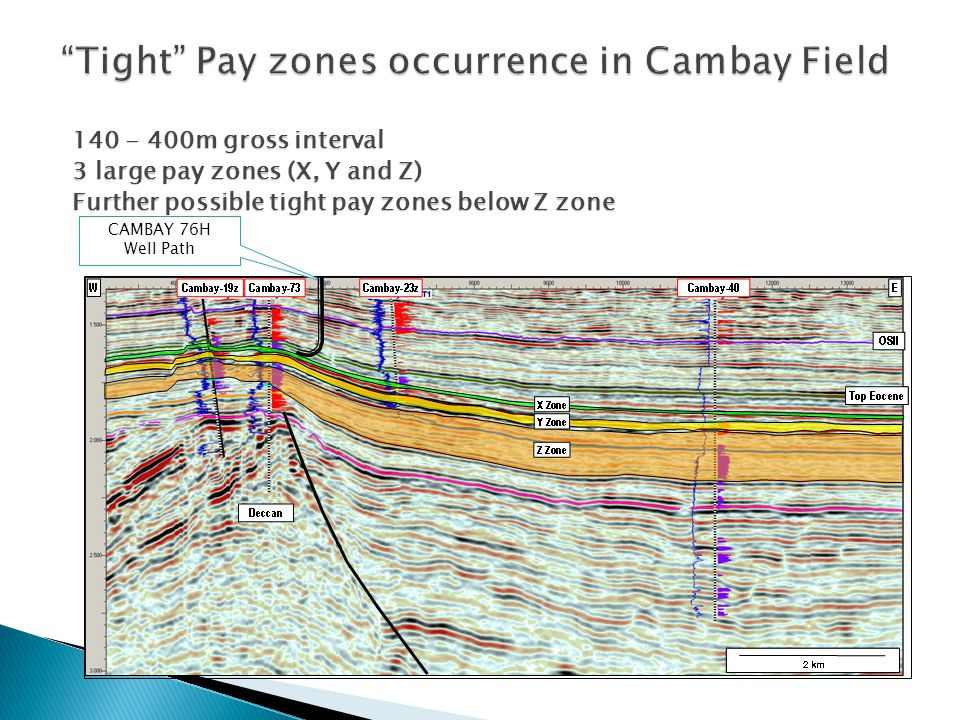 Tight Pay zones occurrence in Cambay Field