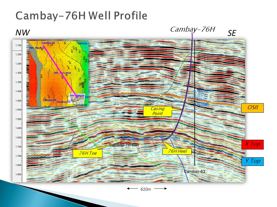 Cambay-76H Well Profile NW SE Cambay-76H OSII X Top Y Top 610m