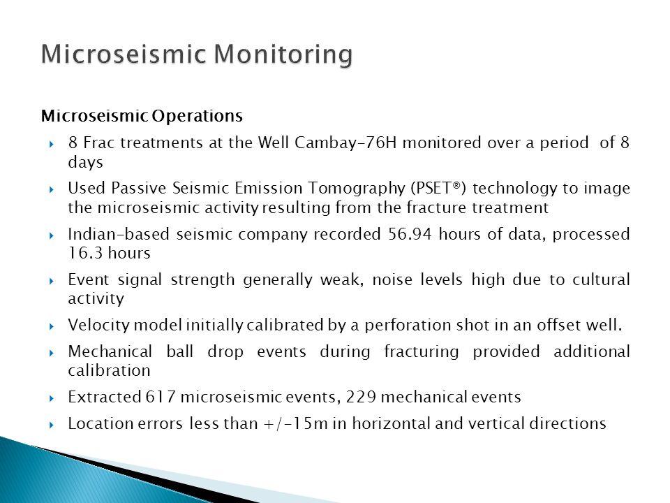 Microseismic Monitoring
