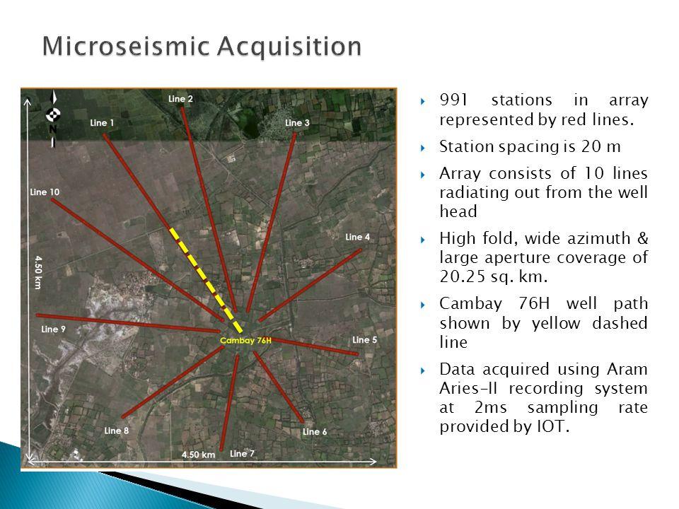Microseismic Acquisition