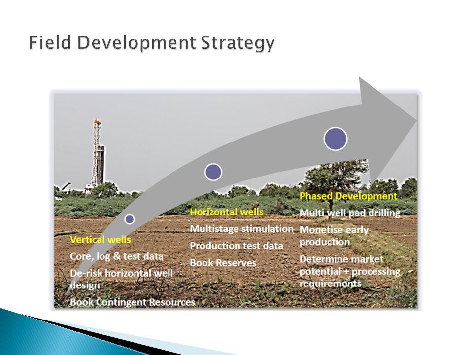 Field Development Strategy