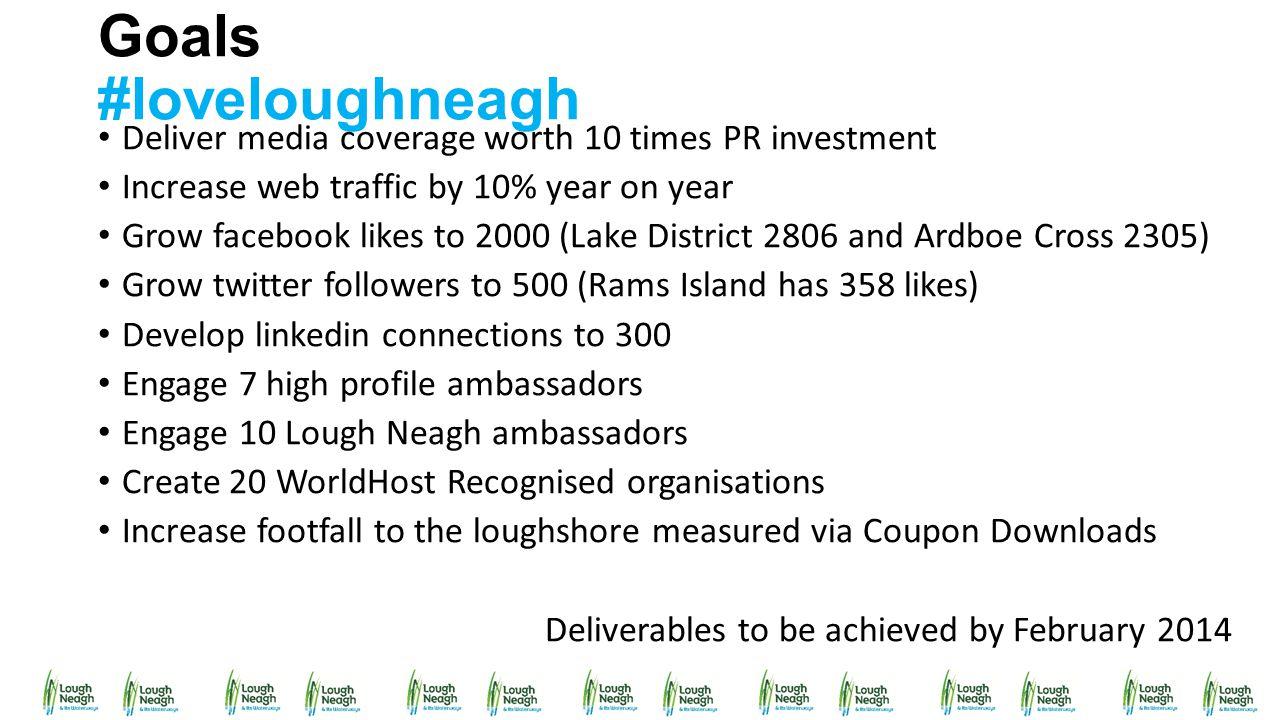 Goals #loveloughneagh