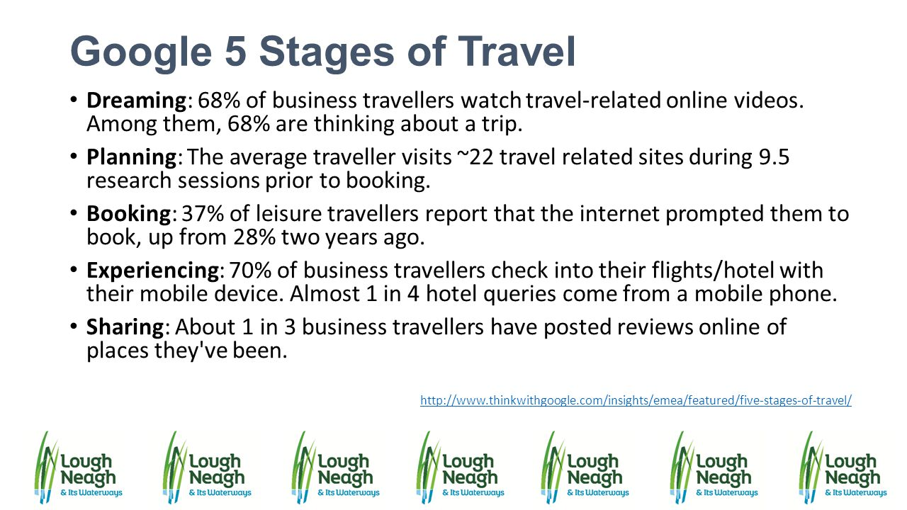 Google 5 Stages of Travel