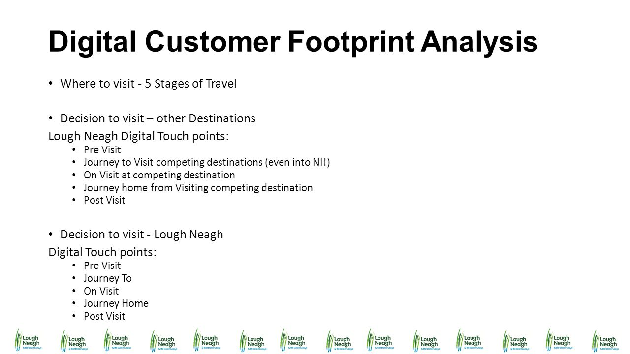 Digital Customer Footprint Analysis