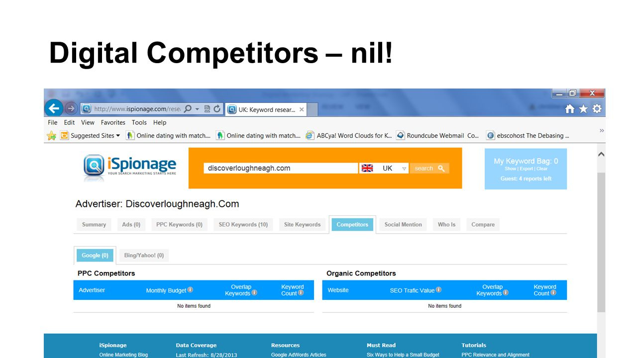 Digital Competitors – nil!