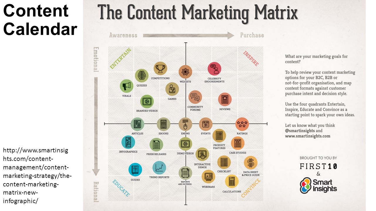 Content Calendar http://www.smartinsights.com/content-management/content-marketing-strategy/the-content-marketing-matrix-new-infographic/