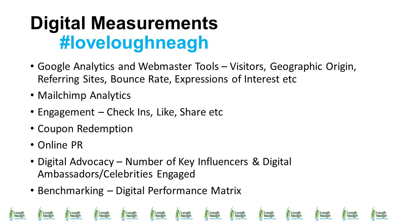 Digital Measurements #loveloughneagh