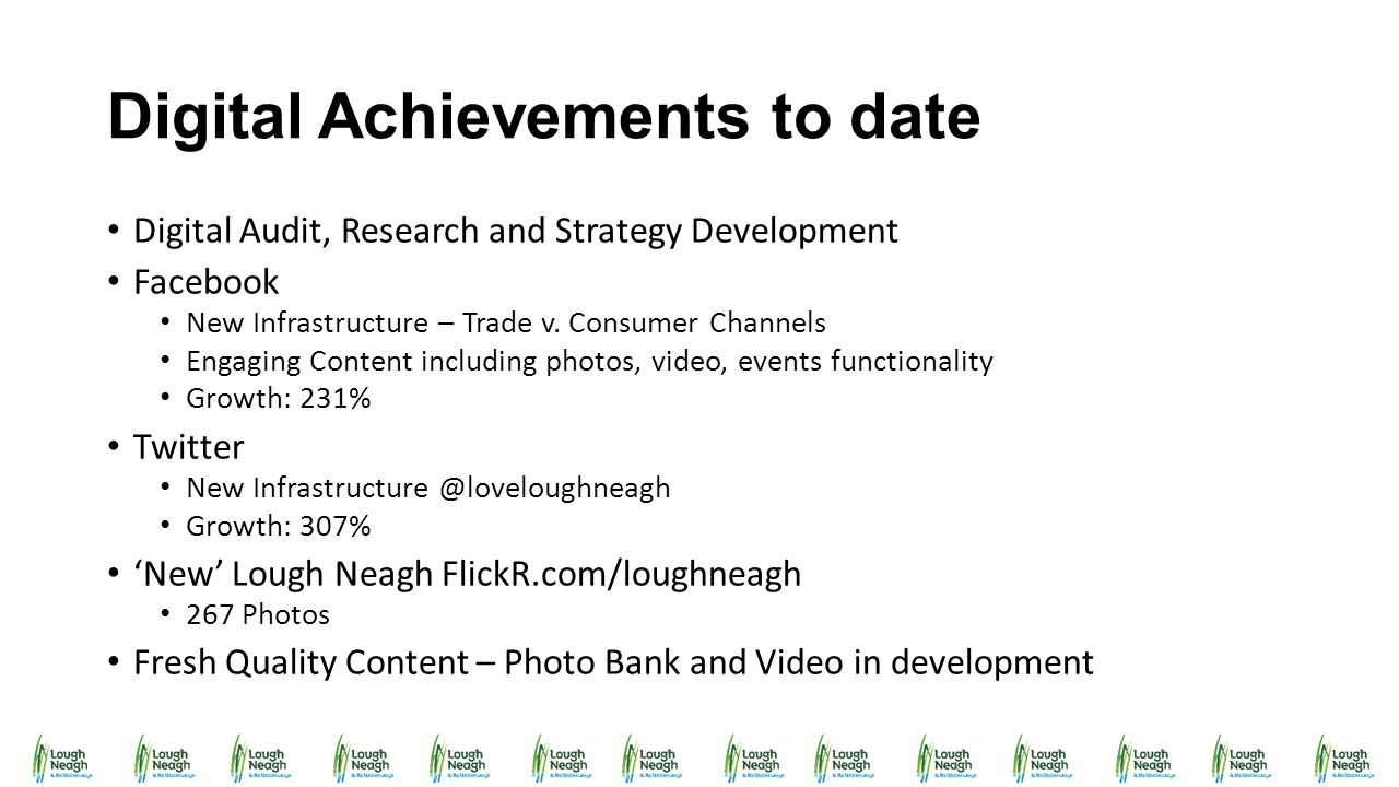 Digital Achievements to date