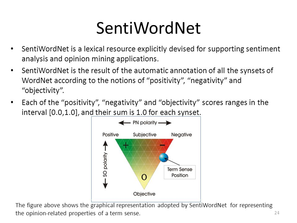 SentiWordNet SentiWordNet is a lexical resource explicitly devised for supporting sentiment analysis and opinion mining applications.
