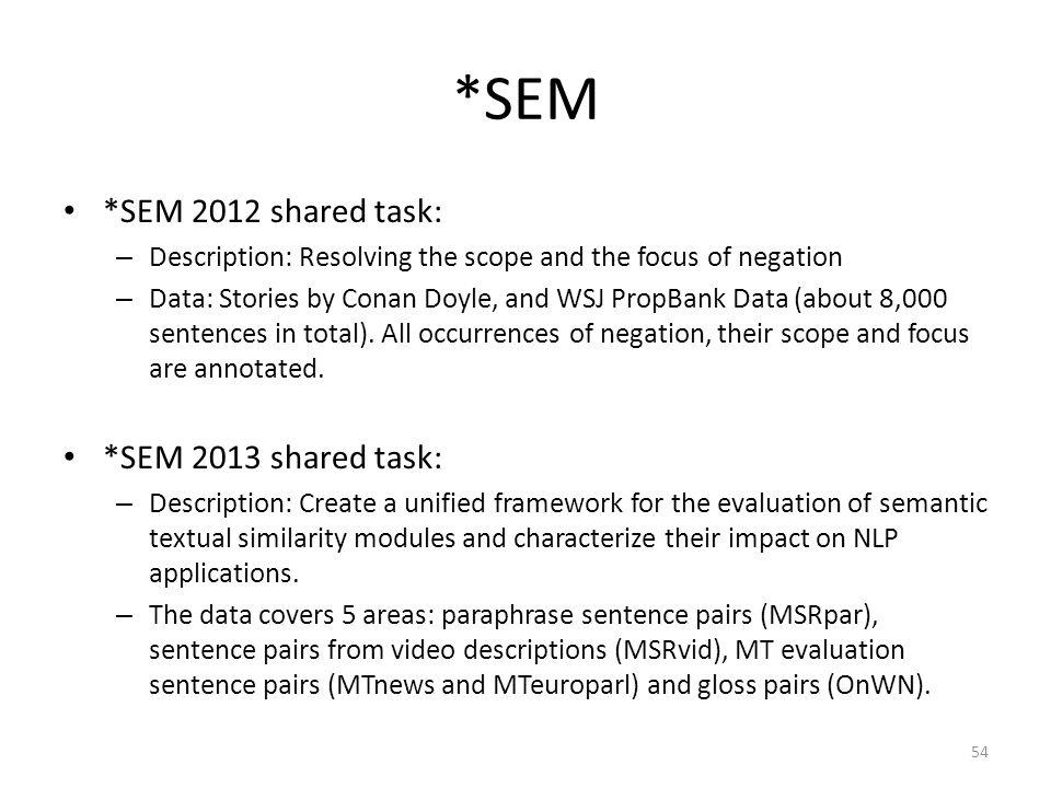 *SEM *SEM 2012 shared task: *SEM 2013 shared task: