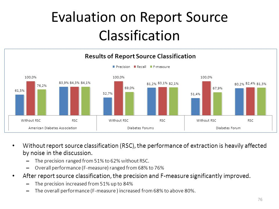 Evaluation on Report Source Classification