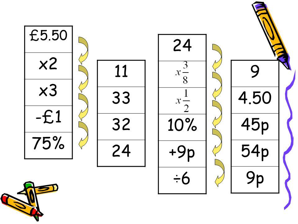 £5.50 x2 x3 -£1 75% 24 10% +9p ÷6 11 33 32 24 9 4.50 45p 54p 9p