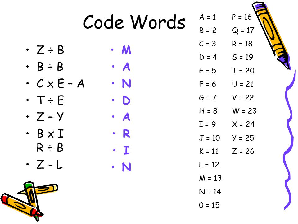 Code Words Z ÷ B B ÷ B C x E – A T ÷ E Z – Y B x I R ÷ B Z - L M A N D