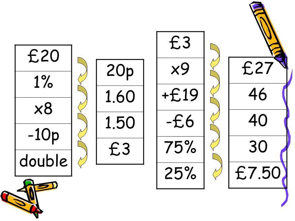 £3 x9 +£19 -£6 75% 25% £20 1% x8 -10p double £27 46 40 30 £7.50 20p 1.60 1.50 £3