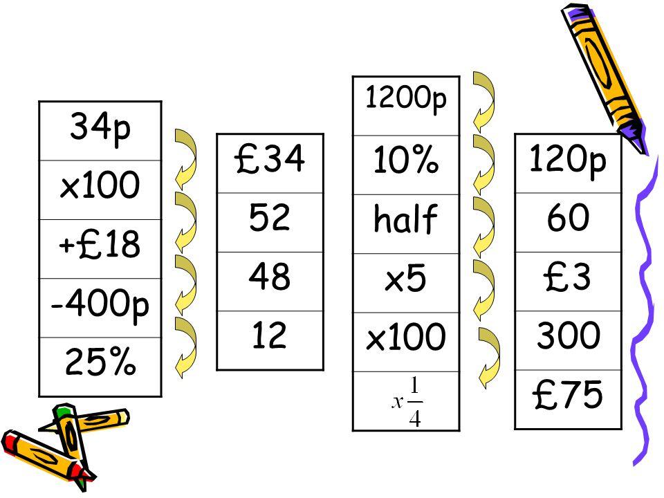 1200p 10% half x5 x100 34p x100 +£18 -400p 25% £34 52 48 12 120p 60 £3 300 £75
