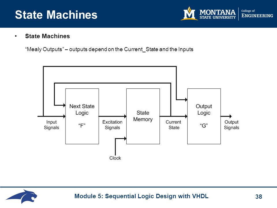 State Machines State Machines Mealy Outputs – outputs depend on the Current_State and the Inputs