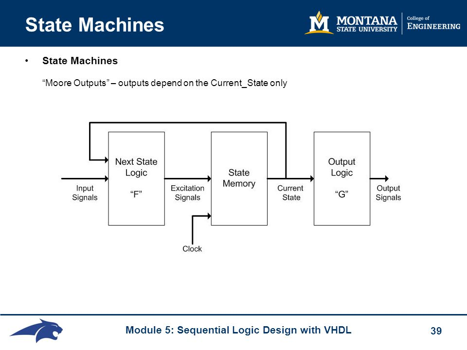 State Machines State Machines Moore Outputs – outputs depend on the Current_State only
