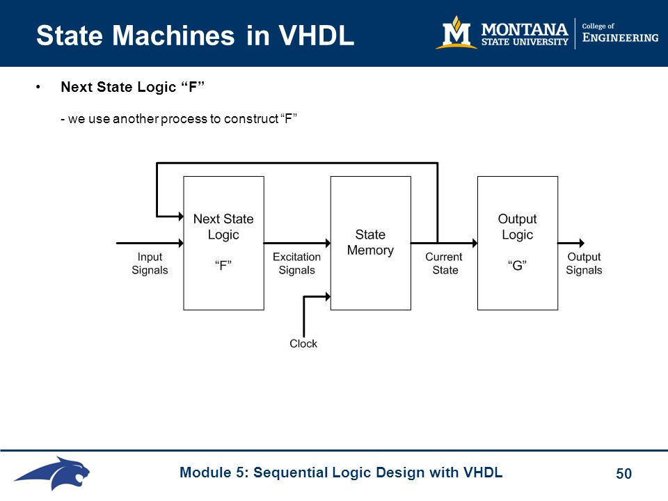 State Machines in VHDL Next State Logic F - we use another process to construct F