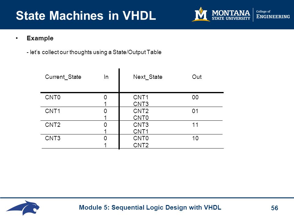 State Machines in VHDL Example - let's collect our thoughts using a State/Output Table.