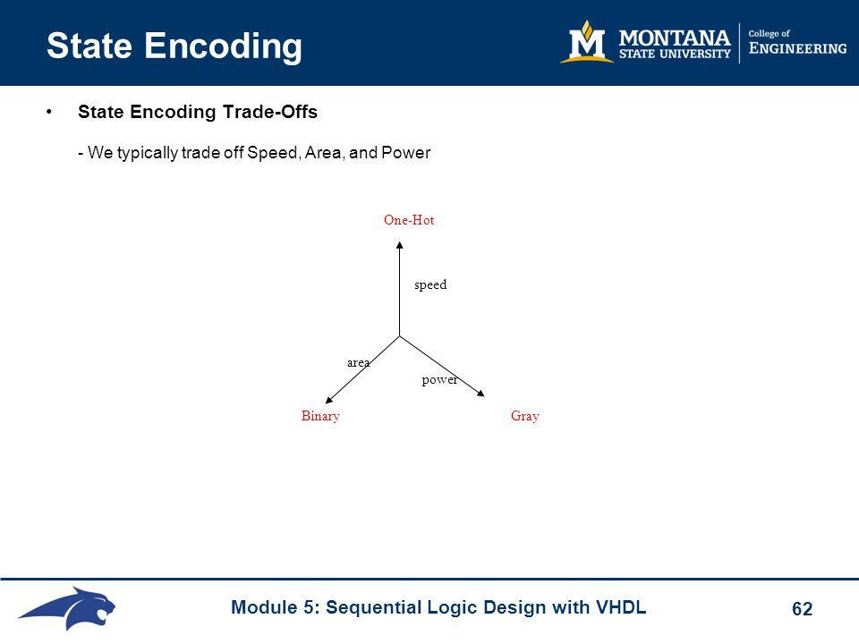State Encoding State Encoding Trade-Offs - We typically trade off Speed, Area, and Power. One-Hot.