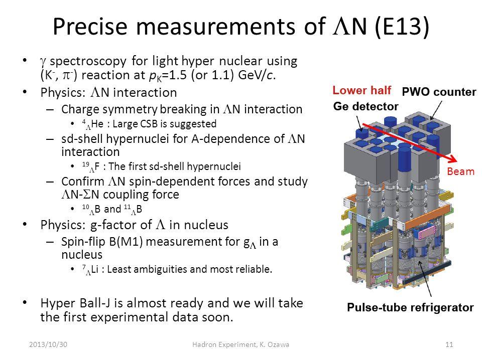 Precise measurements of LN (E13)