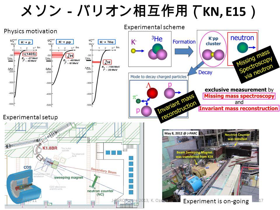 メソン-バリオン相互作用(KN, E15) Experimental scheme Physics motivation