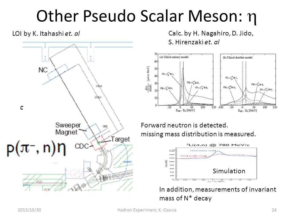 Other Pseudo Scalar Meson: h