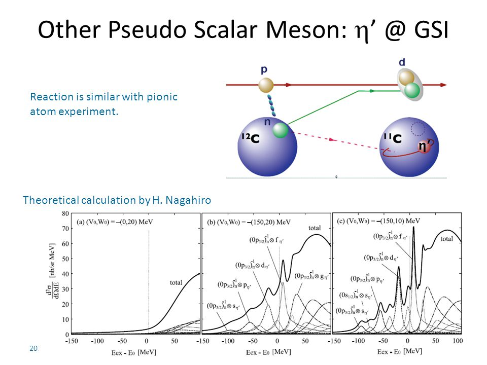 Other Pseudo Scalar Meson: h' @ GSI