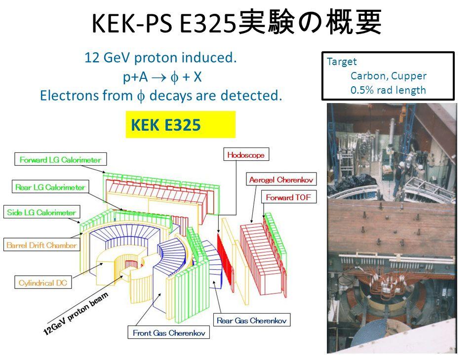 KEK-PS E325実験の概要 KEK E325 12 GeV proton induced. p+A  f + X