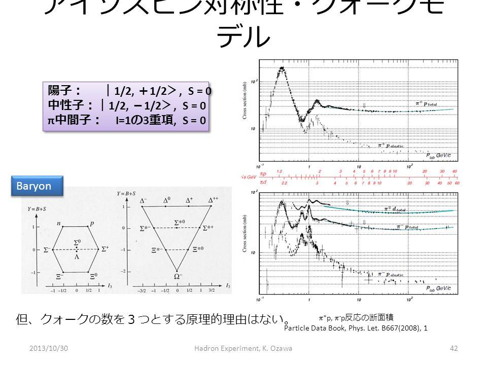 アイソスピン対称性・クォークモデル 陽子: |1/2, +1/2>, S = 0 中性子:|1/2, -1/2>, S = 0