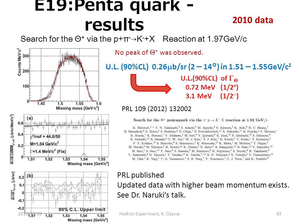 E19:Penta quark - results