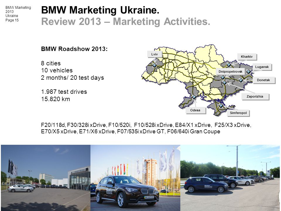 BMW Marketing Ukraine. Review 2013 – Marketing Activities.