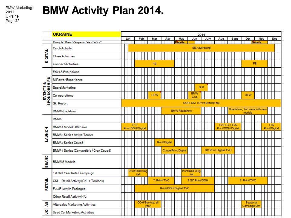BMW Activity Plan 2014.