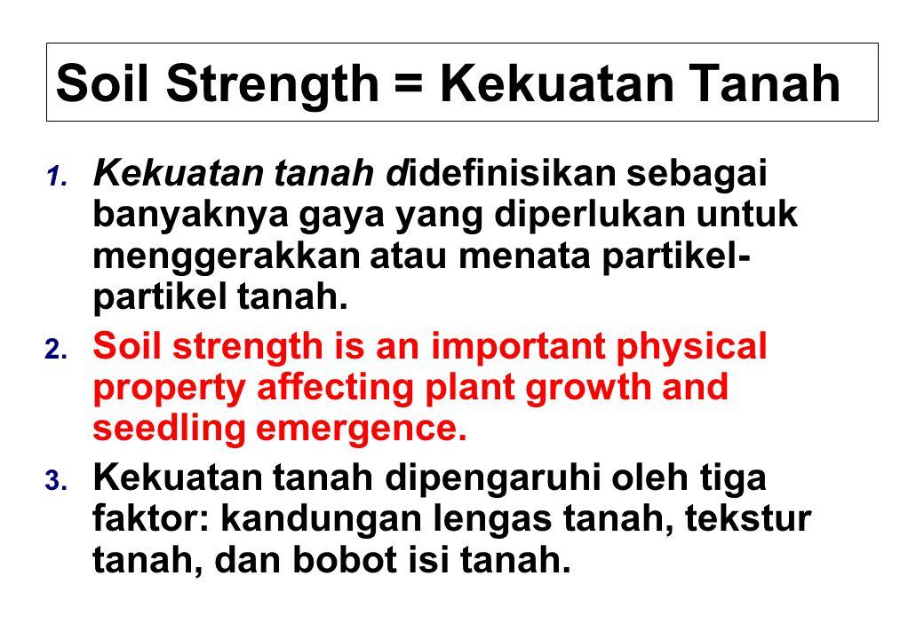 Soil Strength = Kekuatan Tanah