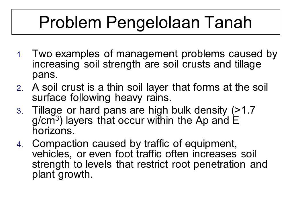 Problem Pengelolaan Tanah