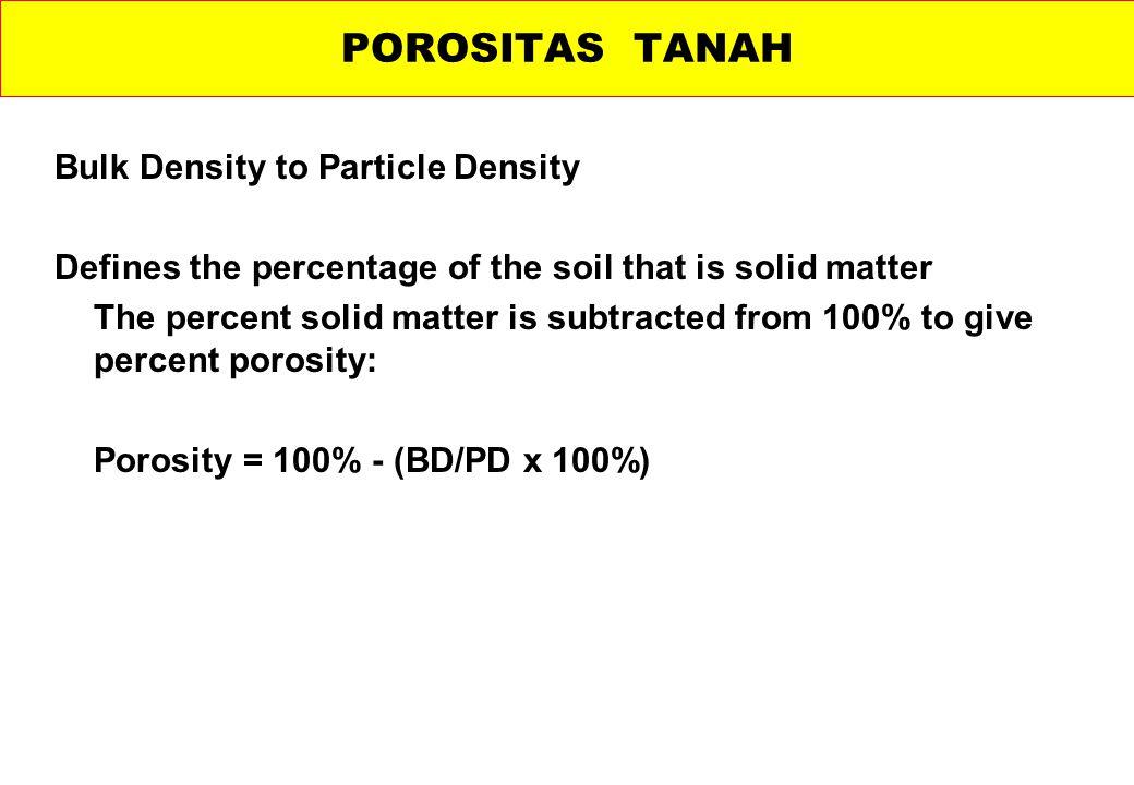 POROSITAS TANAH Bulk Density to Particle Density